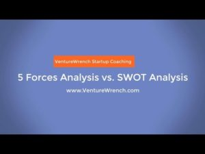 5 Forces vs SWOT Video